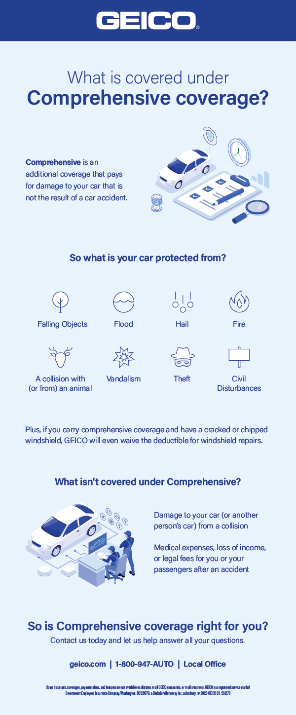 Does Car Insurance Cover Theft Geico - How To Protect Your ...