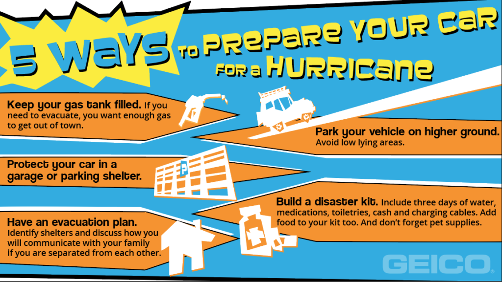 hurricane preparation for your car