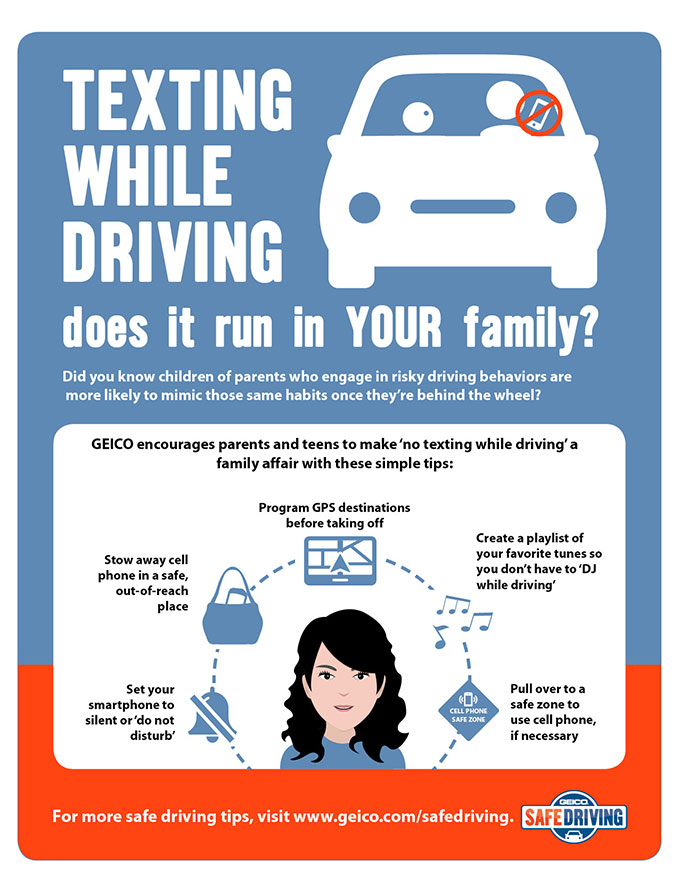 GEICO infographic about the dangers of texting while driving