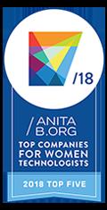 Cinta de las cinco mejores de 2018 de AnitaB.org